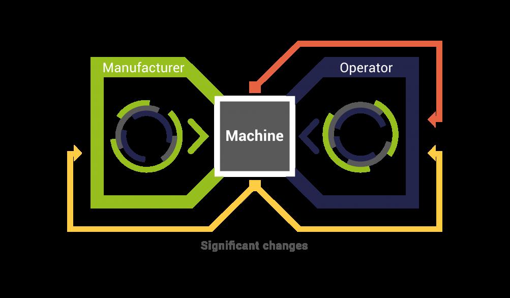 Manufacturer_Operator-01