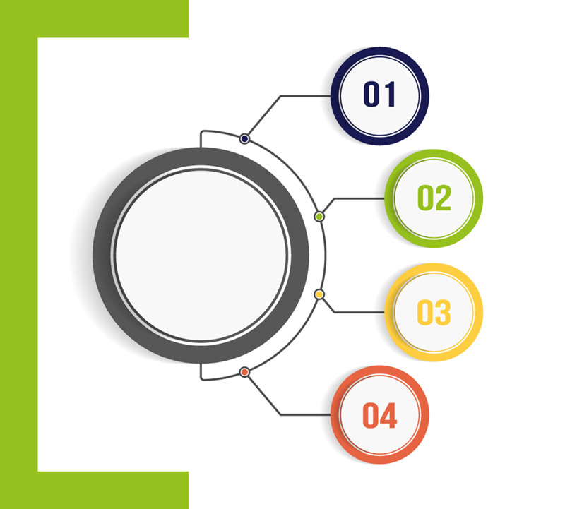 Übersicht über die Module der Schulung zum CE-Beauftragten